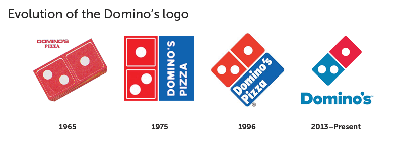 Image result for Dominos 1960s